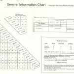 The Urals - General Information Chart