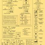 AWW - Unit ID Chart B