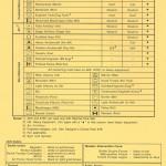 AWW - Unit ID Chart A